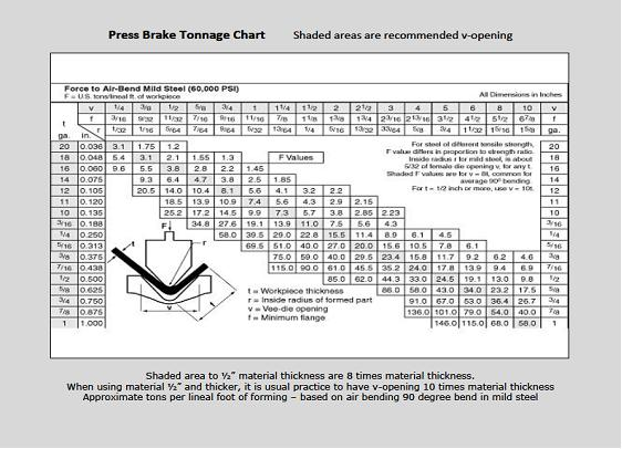 Press_Brake_Air-Bending_Tonnage_Chart