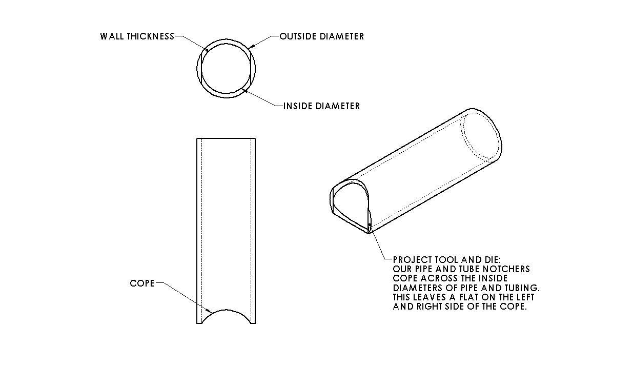 Drill Bit For Cutting Sheet Metal 3pcs Lot Hss Steel Large